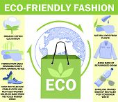 Eco-friendly Fashion Infographics. Eco Illustration. People Use Ecological Clothes. Organic Cotton,  poster