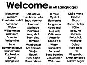 Welcome Marhaba Wilcommen Written In Lots Of 60 Different Languages