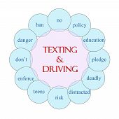 Texting And Driving Circular Word Concept