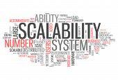 Word Cloud Scalability