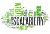 Word Cloud Scalability