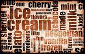 Chocolate Ice Cream Store Food Menu Sign