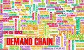 Demand Chain Management as a Business Concept