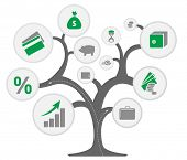 stock photo of accumulative  - Banking tree with icons on the branches - JPG