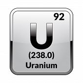 Uranium Symbol.chemical Element Of The Periodic Table On A Glossy White Background In A Silver Frame poster