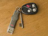 Minimal Keys