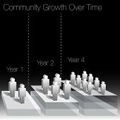An image of a community growth people chart.