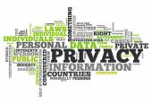 Word Cloud Privacy