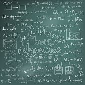 Постер, плакат: Thermodynamics Law Theory And Physics Mathematical Formula Equation Doodle Handwriting Icon In Blac