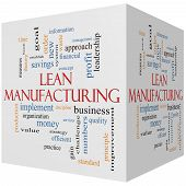 Lean Manufacturing Cube Word Cloud Concept