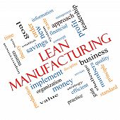 Lean Manufacturing Word Cloud Concept Angled