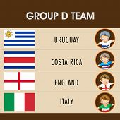 Group D Teams Uruguay, Costa Rica, England and Italy countries flags and players