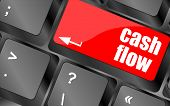 Cash Flow Words Button On Keyboard Keys