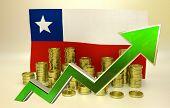 currency appreciation - Chilean peso