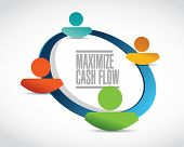 picture of maxim  - maximize cash flow people network sign illustration design over white background - JPG