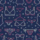 Lingerie Seamless Pattern With Flat Line Icons Of Bra Types, Panties. Woman Underwear Background, Ve poster