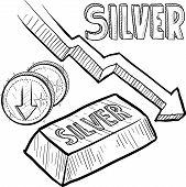 Silver value decreasing