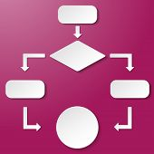 Flowchart Paperlabels Purple Background