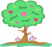 Love Tree with Hearts and Spirals