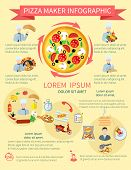 Pizza maker infographics
