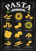 pic of spaghetti  - Poster set of pasta with different types of pasta - JPG