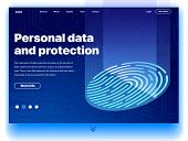 Website Providing The Service Of Personal Data And Protection. Concept Of A Landing Page For Persona poster