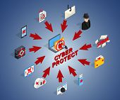 Cyber Protect Concept Banner. Isometric Banner Of Cyber Protect Vector Concept For Web, Giftcard And poster