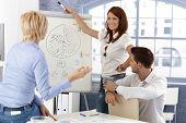 Equipo de negocios en la presentación, el diagrama dibujo empresaria en pizarra, sonriendo.
