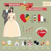 Wedding Infographic Set With World Map.wedding Day Statistics