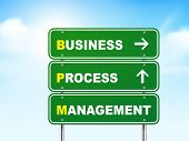 3D Business Process Management Road Sign