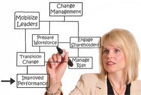 stock photo of change management  - Female executive drawing change management diagram on a white board - JPG