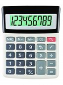 Calculator With 123456789 On Display