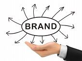 Brand Word Holding By Realistic Hand