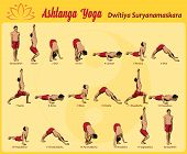 picture of namaskar  - Common sequence of asanas in the practice of Yoga Surya Namaskar - JPG