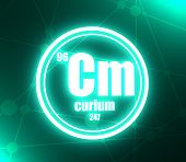 Curium Chemical Element. Sign With Atomic Number And Atomic Weight. Chemical Element Of Periodic Tab poster