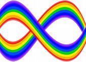 Figure Of Eight Rainbow