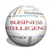 Business Intelligence 3D Sphere Word Cloud Concept