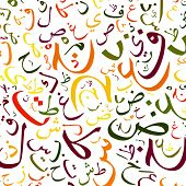 Arabic Alphabet Background