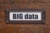 big data tag - file cabinet label, bronze holder against grunge and scratched wood -internet publish