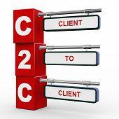 3D Modern Signboard Of C2C
