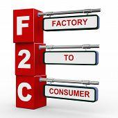 3D Modern Signboard Of F2C