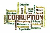 Corruption Word Cloud with White Background