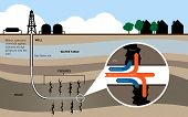 stock photo of shale  - Fracking for shale gas info graphic illustration - JPG
