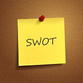Swot Word On Post-it
