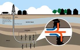 image of shale  - Fracking for shale gas info graphic illustration - JPG
