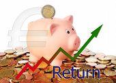 Diagram Upwards Return With Piggy Bank And Euro Symbol