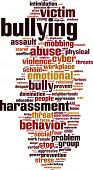 image of school bullying  - Bullying word cloud concept - JPG