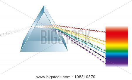 Triangular Prism Breaks Light Into