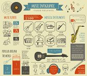 Постер, плакат: Musical instruments graphic template All types of musical instruments infographic