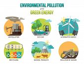 Постер, плакат: Environmental pollution and green energy ecology concepts Eco car recycling natural products